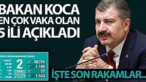 Türkiye'de bugün hayatını kaybedenlerin sayısı 17
